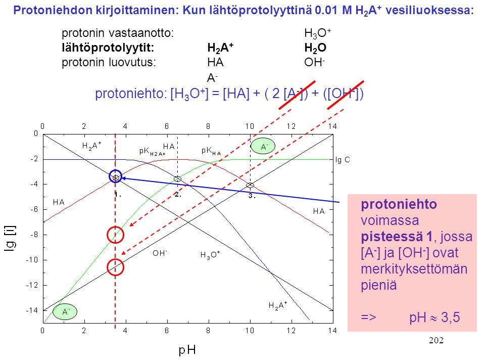 protoniehto: [H3O+] = [HA] + ( 2 [A-]) + ([OH-])